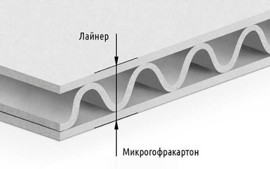 Плоттерная резка картона